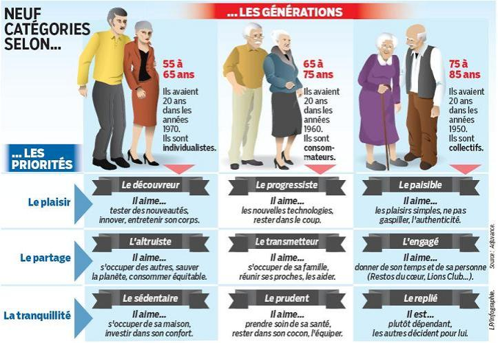 senior-9-categories